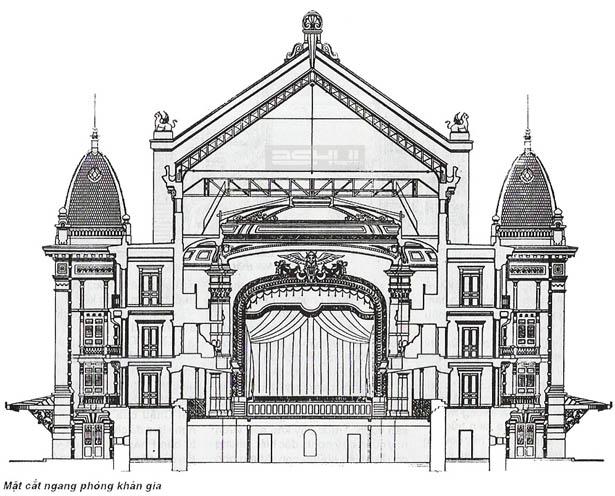 Nhà hát Lớn Hà Nội có tên ban đầu là Nhà hát Thành phố (Théatre municipal) (7)